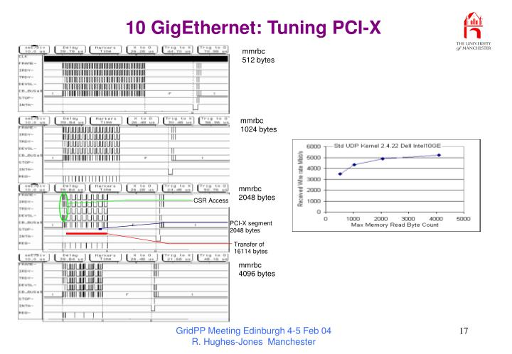 10 GigEthernet: Tuning PCI-X