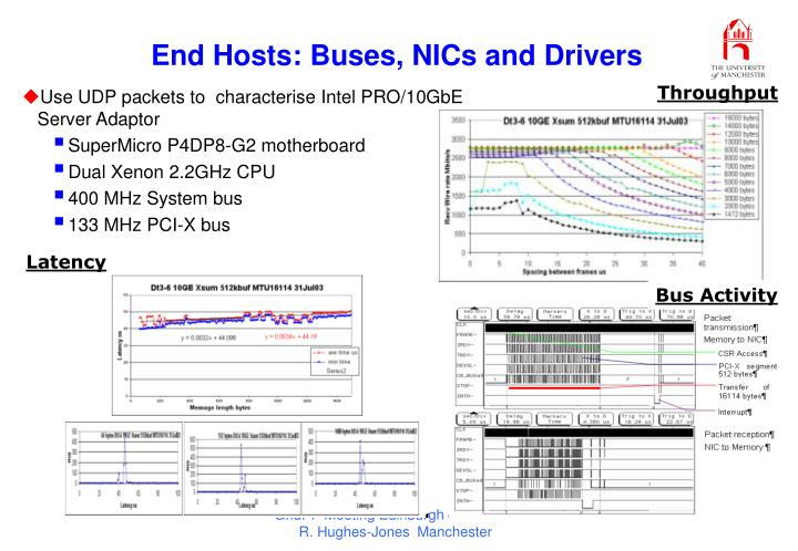 End Hosts: Buses, NICs and Drivers