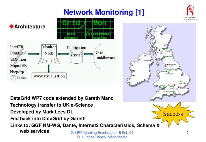 Network monitoring 1