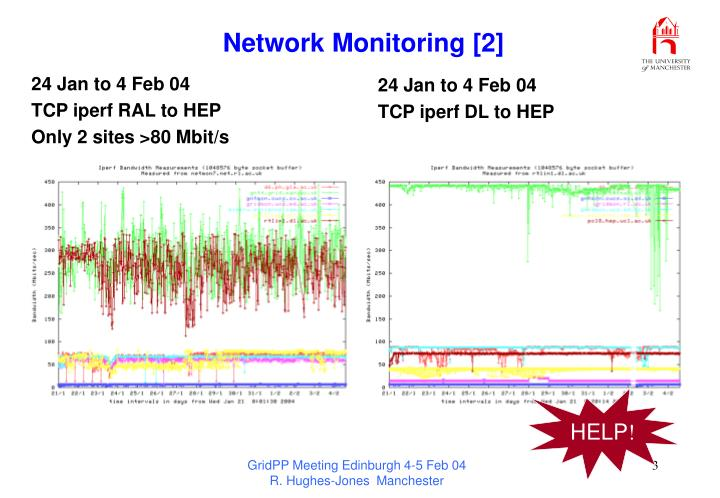 Network Monitoring [2]