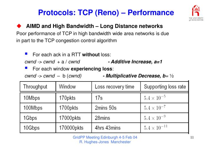 Protocols: TCP (Reno) – Performance