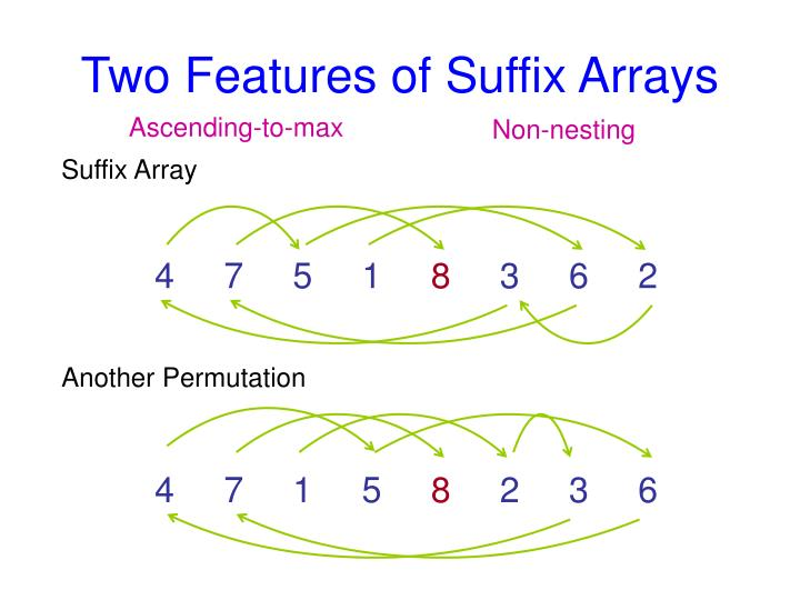 Two Features of Suffix Arrays