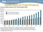 import shift on fresh produce