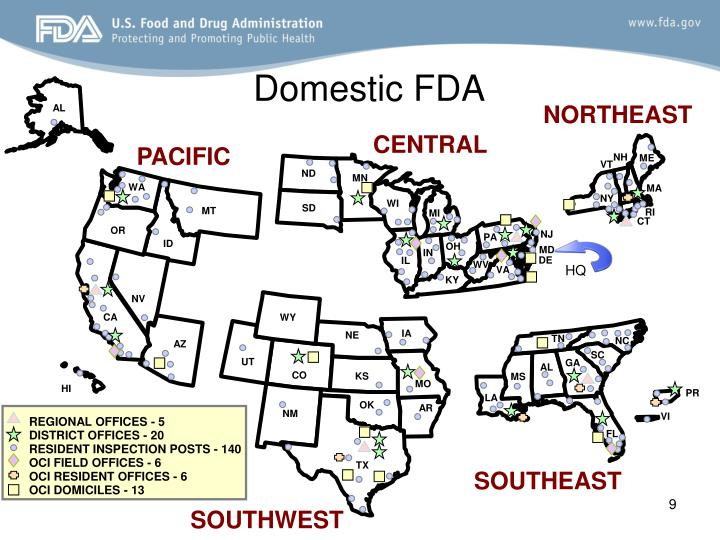 Domestic FDA