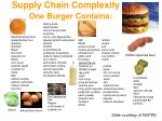 supply chain complexity one burger contains