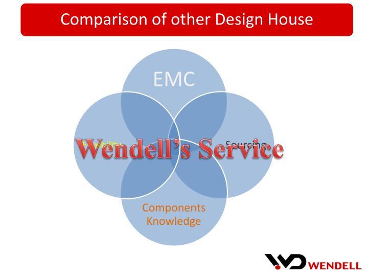 Wendell's Service