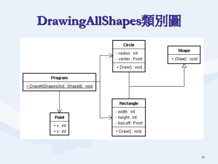 DrawingAllShapes