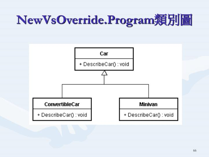 NewVsOverride.Program