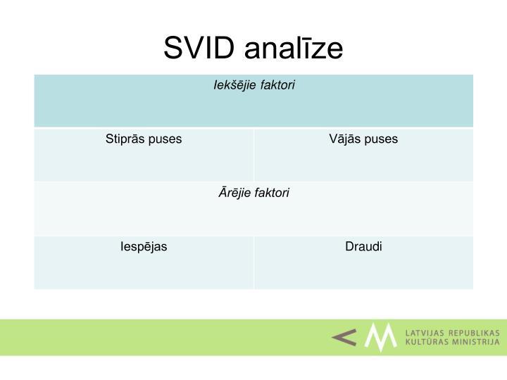 SVID analīze