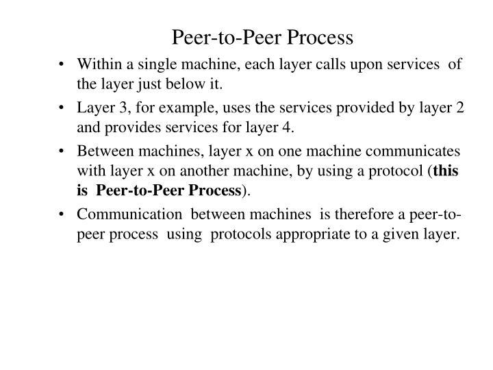 Peer-to-Peer Process