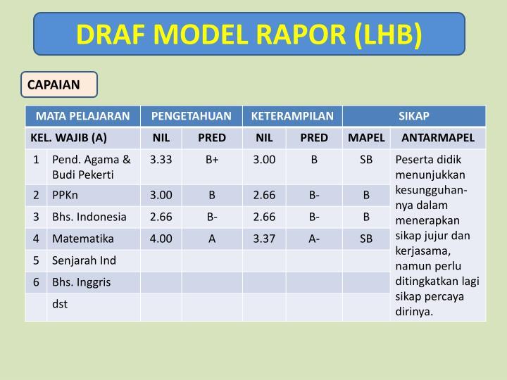 DRAF MODEL RAPOR (LHB)