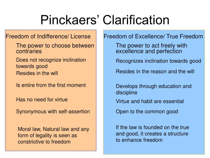 Pinckaers' Clarification