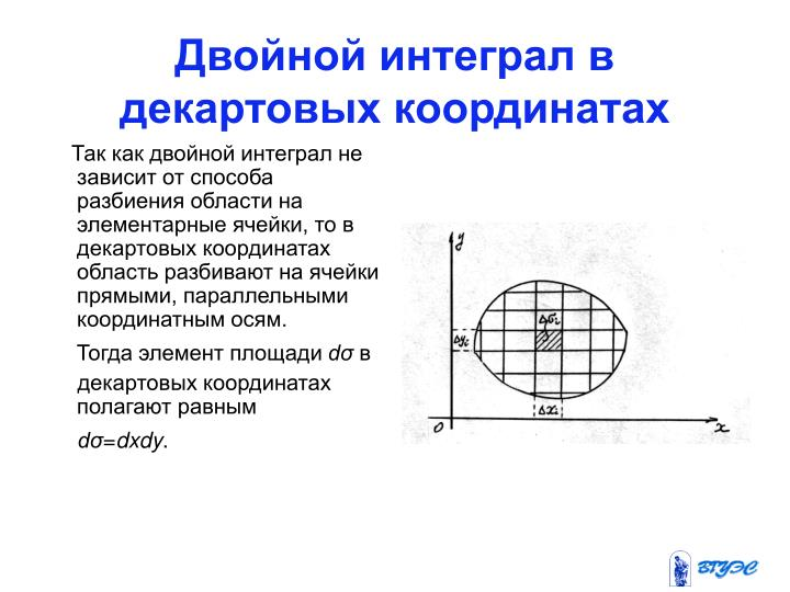 Двойной интеграл в декартовых координатах