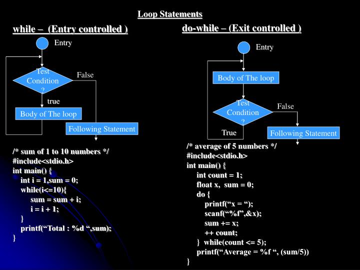 Loop Statements