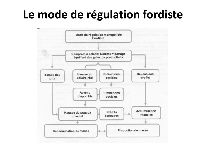 Le mode de régulation fordiste
