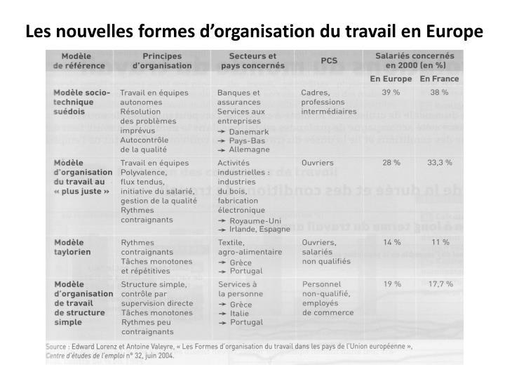 Les nouvelles formes d'organisation du travail en Europe