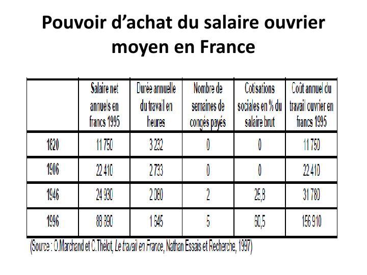 Pouvoir d'achat du salaire ouvrier moyen en France