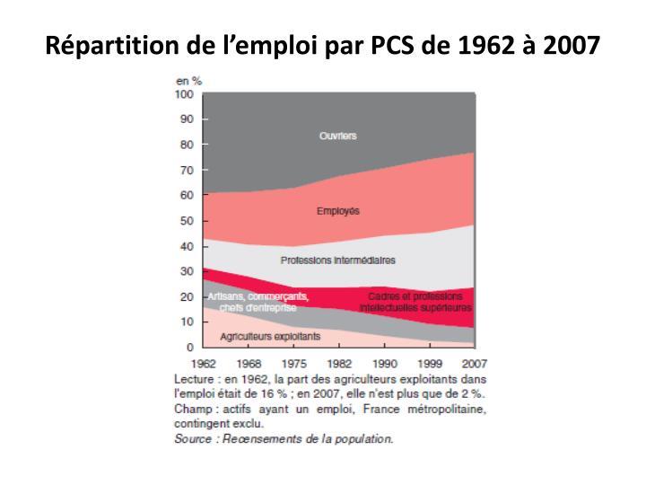 Répartition de l'emploi par PCS de 1962 à 2007