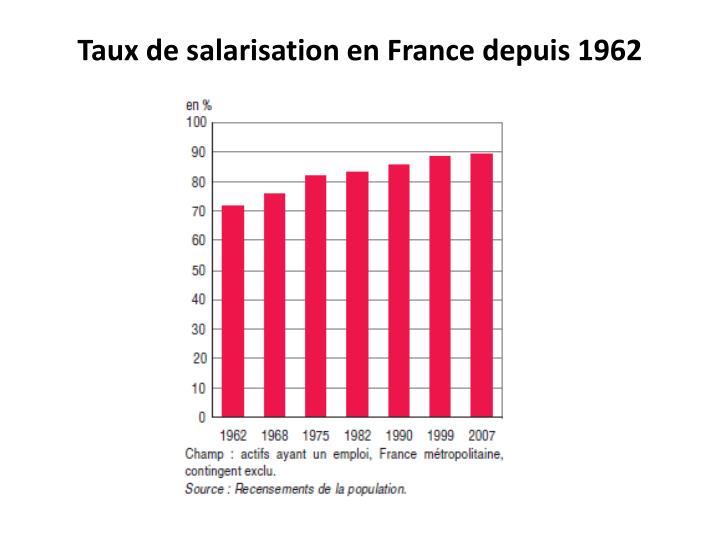 Taux de salarisation en France depuis 1962