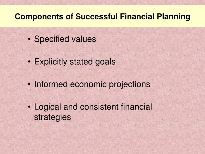 Components of Successful Financial Planning