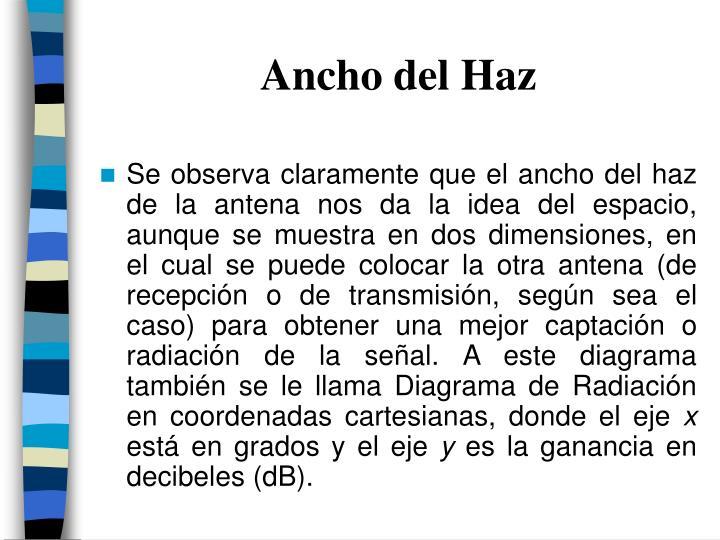 Ancho del Haz
