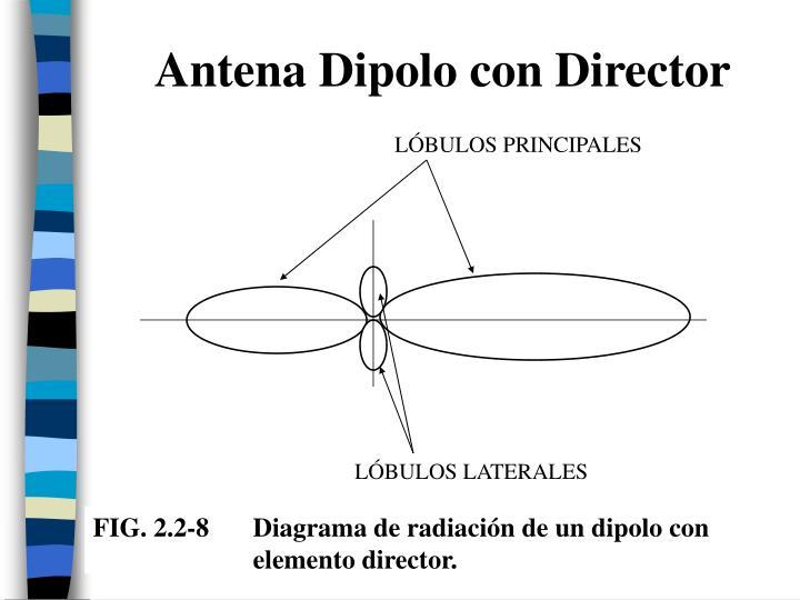 Antena Dipolo con Director