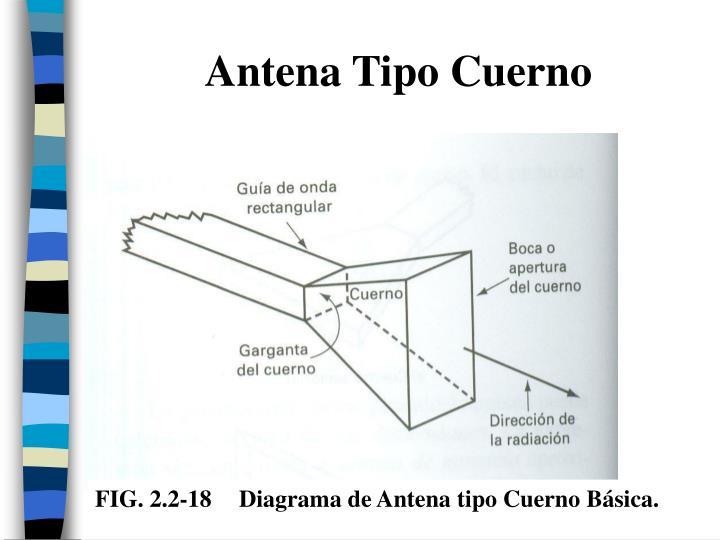 Antena Tipo Cuerno