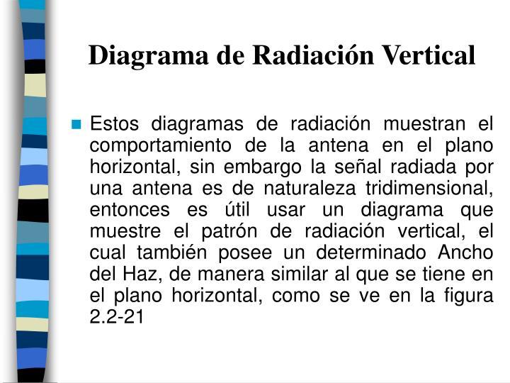 Diagrama de Radiación Vertical