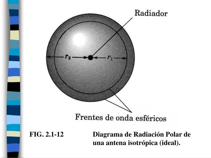 FIG. 2.1-12