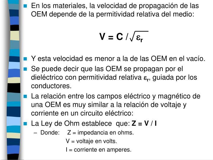 En los materiales, la velocidad de propagación de las OEM depende de la permitividad relativa del medio: