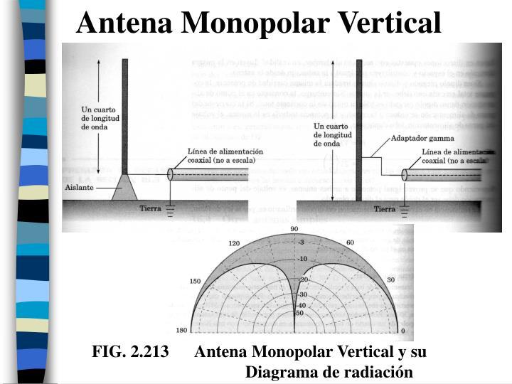 Antena Monopolar Vertical