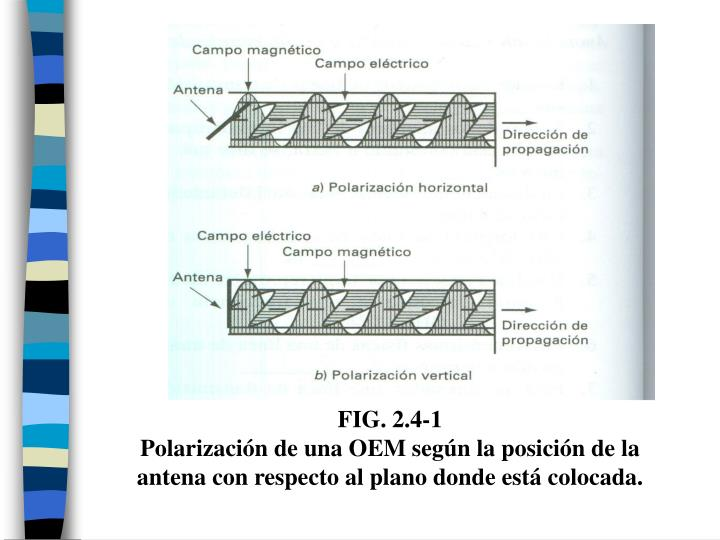 FIG. 2.4-1