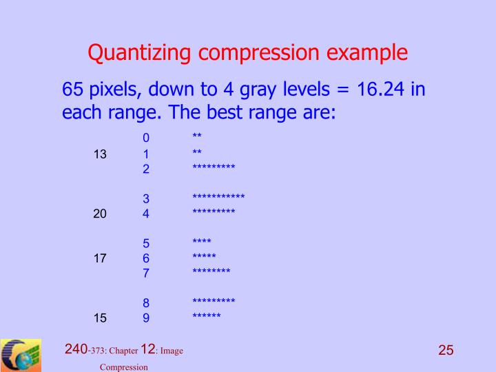 Quantizing compression example