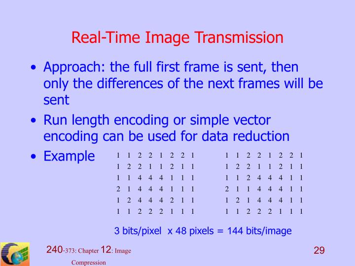 Real-Time Image Transmission