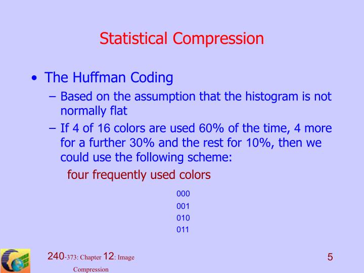 Statistical Compression
