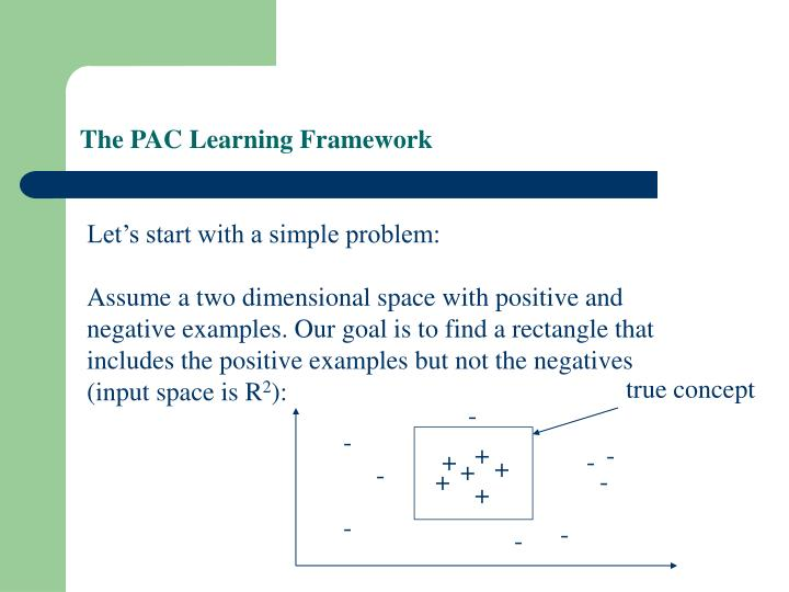 The PAC Learning Framework