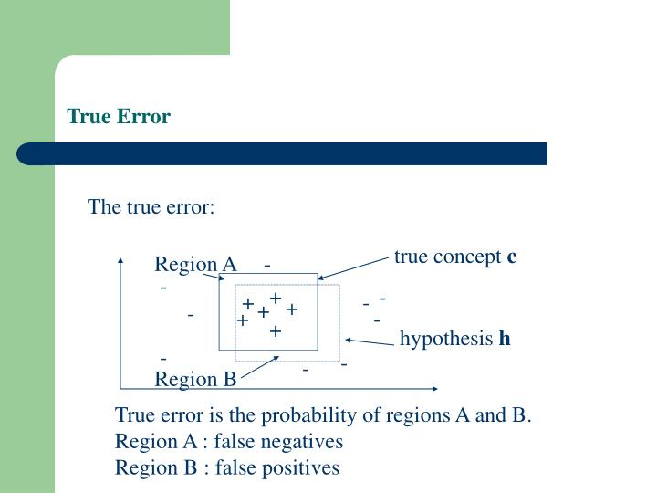 True Error