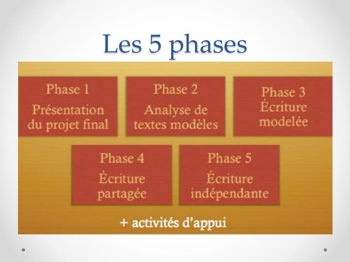 Les 5 phases