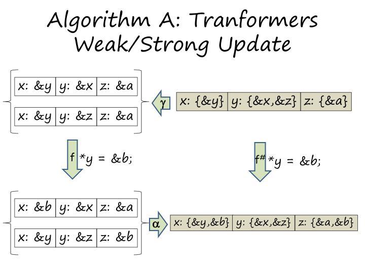Algorithm A: