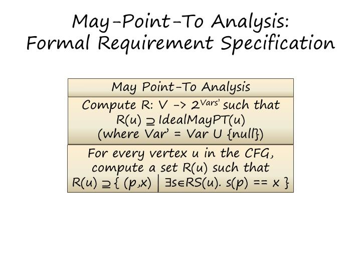 May-Point-To Analysis:
