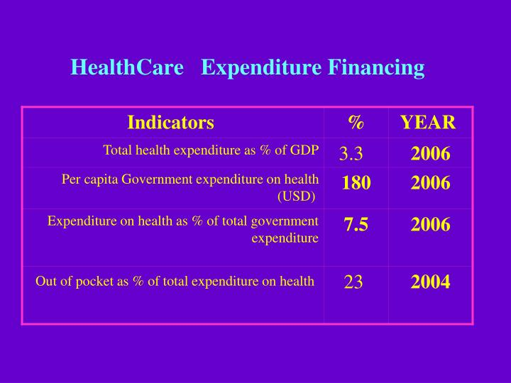 HealthCare   Expenditure Financing
