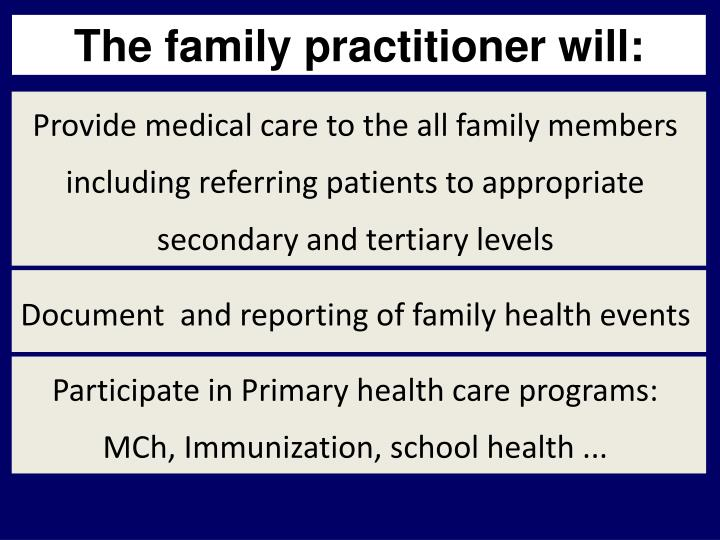 The family practitioner will: