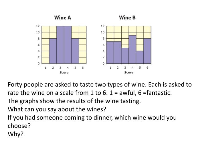 Forty people are asked to taste two types of wine. Each is asked to rate the wine on a scale from 1 to 6. 1 = awful, 6 =fantastic.