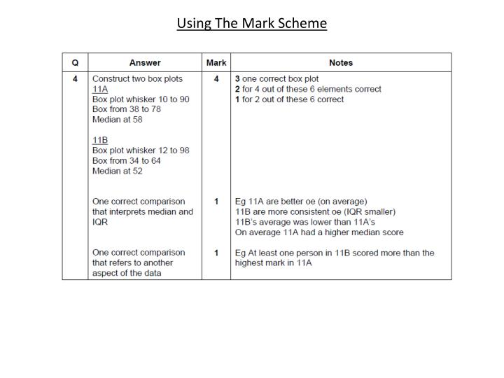 Using The Mark Scheme