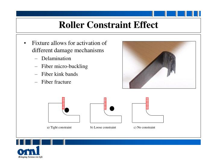 Roller Constraint Effect
