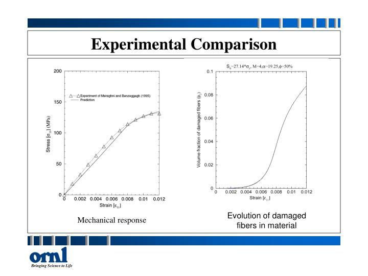Experimental Comparison