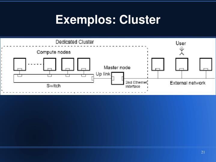 Exemplos: Cluster
