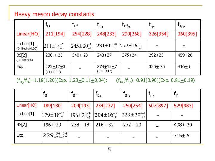 Heavy meson decay constants