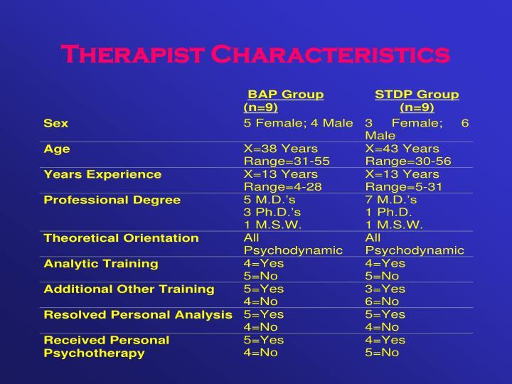 Therapist Characteristics