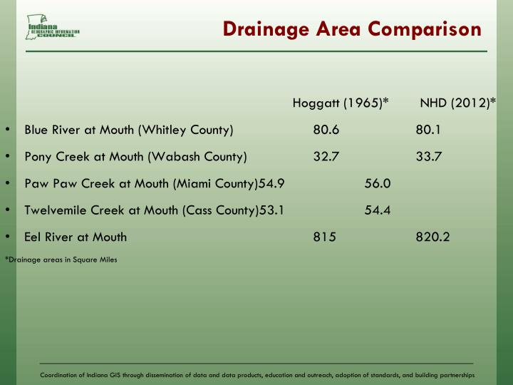 Drainage Area Comparison